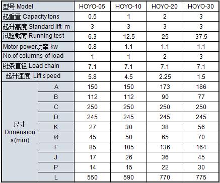 HOYO环链电动葫芦规格型号